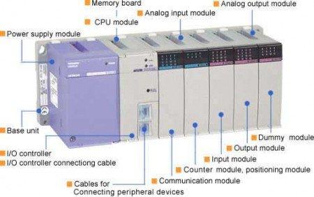 Criterios para selecionar un PLC