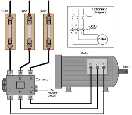Resumen y Terminos Clave en Sistemas de Frenado de Motores