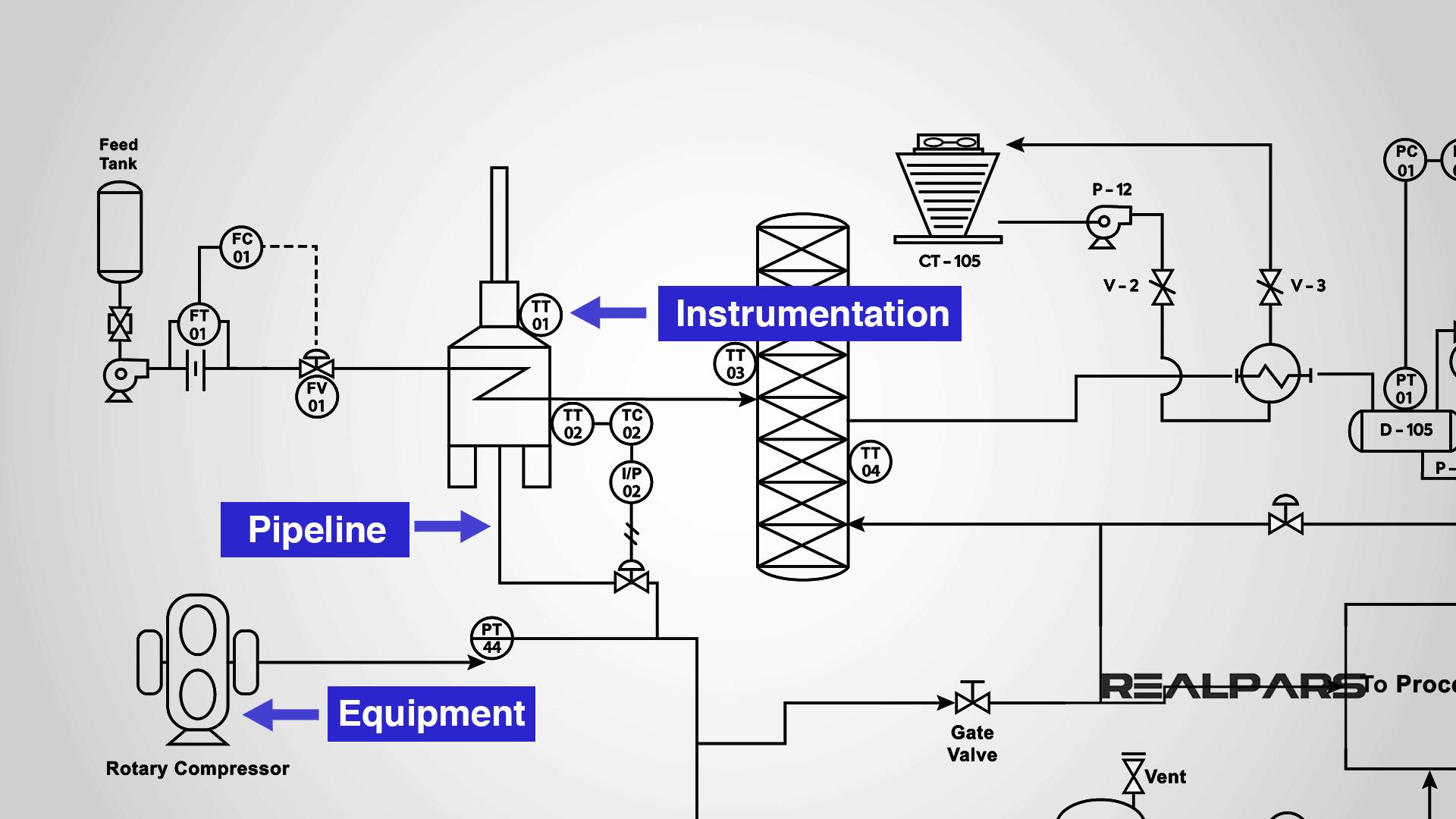 P&ID_Diagrama